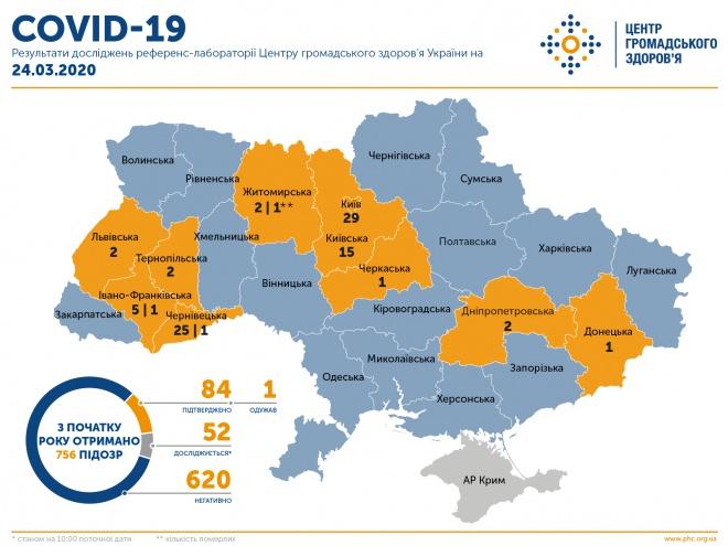 В Україні зафіксовано 84 захворювання COVID-19 - фото