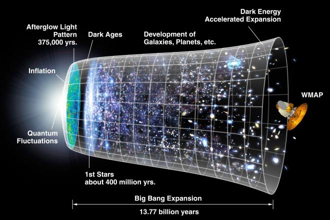 Життя може й поширене у Всесвіті, але не в наших околицях - фото