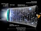 Життя може й поширене у Всесвіті, але не в наших околицях