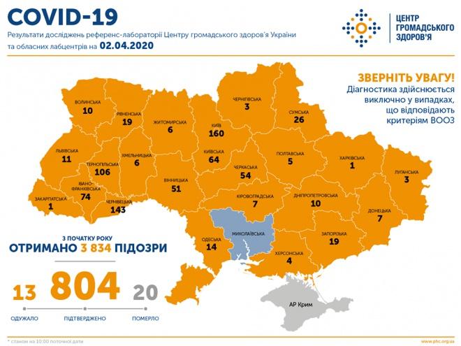 +135 захворілих на COVID-19 в Україні за добу - фото