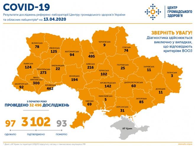 +325 випадків COVID-19 за добу в Україні, ще 10 людей померли - фото