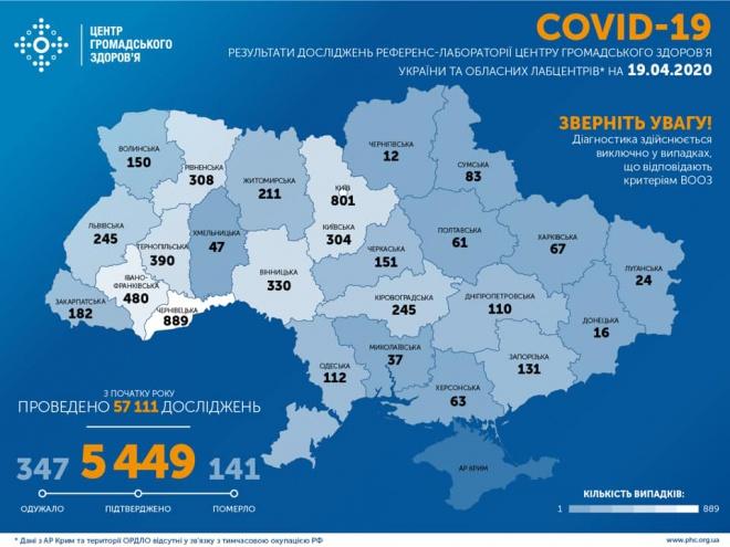 +343 випадки COVID-19 зафіксовано в Україні за добу - фото