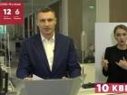 Цими вихідними в Києві нестимуть посилену службу правоохоронці