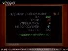 ОПЗЖ не підтримала звернення ВР щодо засудження дій Росії