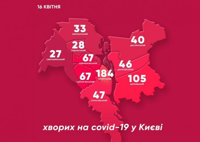 Ситуація із коронавірусом в Києві: 644 випадки, 12 летальних - фото