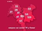 Ситуація із коронавірусом в Києві: 644 випадки, 12 летальних
