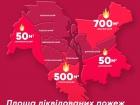 Ситуація із задимленям в Києві