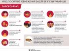 Уряд ввів більш жорстокий карантин в Україні