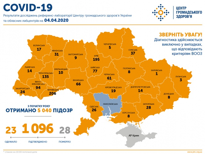 В Україні 1096 випадків COVID-19 - фото