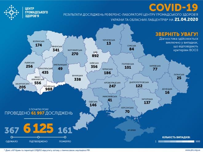 За добу в Україні зафіксовано 415 випадків COVID-19 - фото