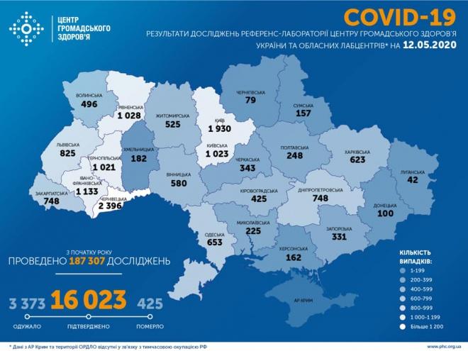 +375 випадків COVID-19 в Україні за добу - фото