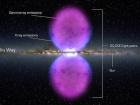 Бульбашки Фермі та відтоки рентгенівських променів з галактичного центру мають загальне походження, виявили дослідники