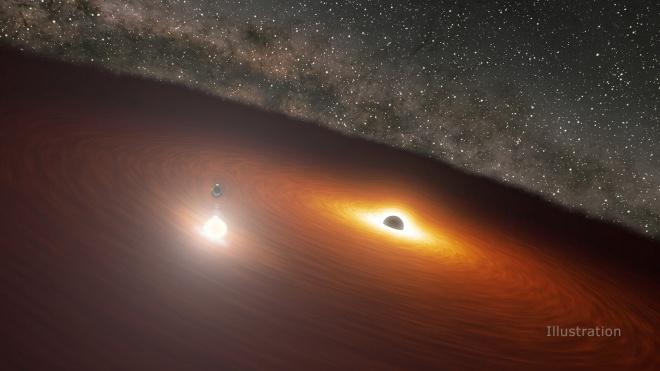 Телескоп Спітцера показав точний момент в танці чорних дір - фото