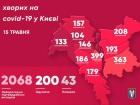 За добу в Києві виявлено 56 випадків COVID-19 як наслідок «відпочинку» на травневі свята