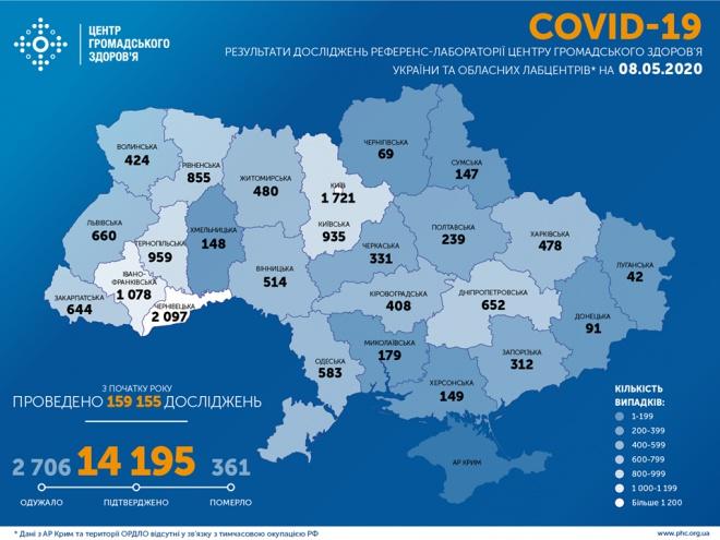 За добу в Україні 504 захворювання COVID-19 та 21 летальний випадок - фото