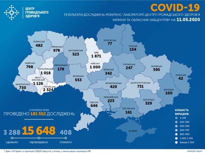 За добу в Україні зафіксовано 416 нових випадків захворювання COVID-19, 17 летальних - фото