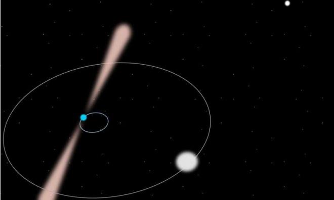 Астрофізики підтверджують наріжний камінь теорії відносності Ейнштейна - фото