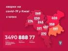 В Києві за добу 72 випадки захворювання COVID-19