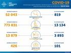Третю добу в Україні 800+ випадків COVID-19