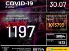 В Україні новий добовий антирекорд COVID-19