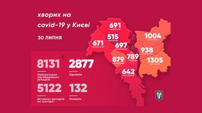 Велика кількість захворювань на коронавірус в Києві пов′язана зі спалахом в гуртожитку КПІ, - Кличко - фото