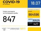 Зафіксовано 847 нових випадків коронавірусної хвороби COVID-19 в Україні