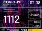 1112 нових випадків COVID-19 по Україні