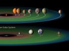 Несподівана кількість екзопланет можуть підтримувати життя