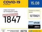 Понад 1800 випадків COVID-19 зафіксовано в Україні за добу