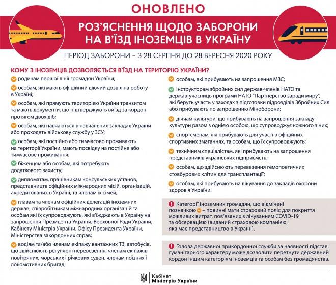 Уточнено категорії іноземців, яким можна в'їжджати в Україну - фото