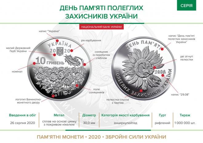 Введено в обіг монету «День пам'яті полеглих захисників України» - фото