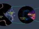 Вчені точно виміряли загальну кількість матерії у Всесвіті