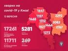 Які карантинні обмеження відсьогодні діють в Києві