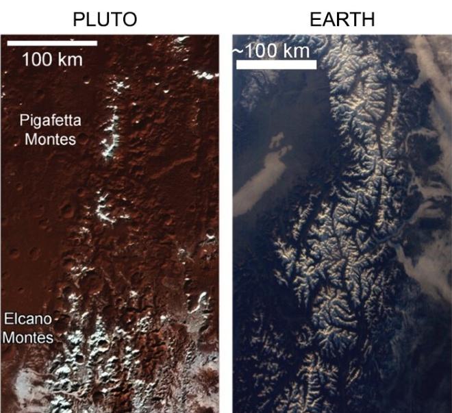 Гори на Плутоні вкриті снігом, але з відмінних від Землі причин - фото