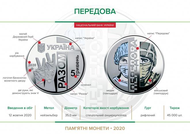 Нацбанк ввів в обіг монету «Передова», присвячену медикам і військовим - фото