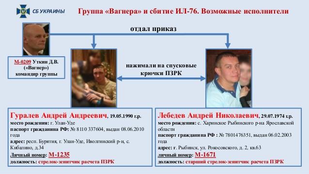 виконавці збиття Іл-76 у Луганску на фото