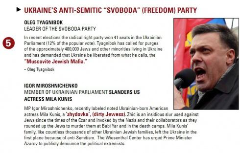 Свободовцев Тягнибока и Мирошниченко включили в список ведущих антисемитов мира - фото