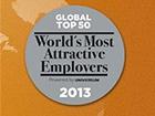 Google – лучший работодатель мира