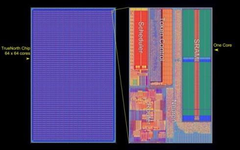TrueNorth - процессор от IBM, наполненный искусственными нейронами - фото
