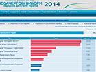 Выборы: обработано почти 95% электронных протоколов