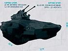 Разработан гибрид танка и боевой машины пехоты - БМП-64