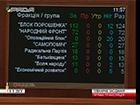 Украинская армия увеличивается до 250 тысяч