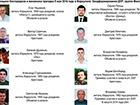Список группы «Мангуста», убивших 6 правоохранителей в Мариуполе год назад