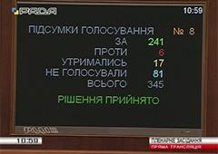 ВР внесла изменения в закон «О государственной тайне» - фото