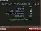 Верховная Рада уволила Наливайченко