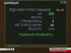 ВР дала согласие на арест одного из депутатов партии Ляшко