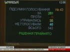 Рада приняла Закон «О государственной службе»