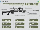 """""""Укроборонпром"""" показал снайперскую винтовку, изготовленную из украинских составляющих"""