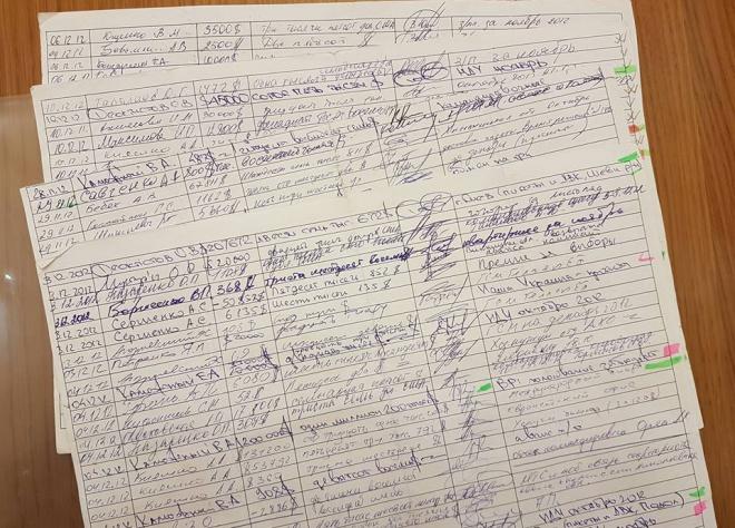 Аваков передаст вНАБУ новые документы из«черной бухгалтерии» Партии регионов