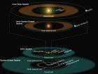 Ученые обнаружили раннего двойника Солнечной системы